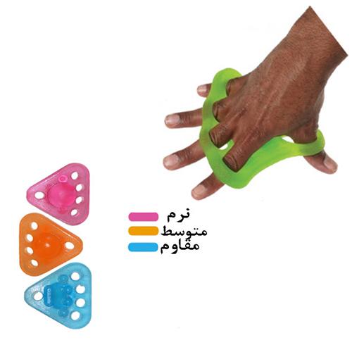 دست ورز مثلثی
